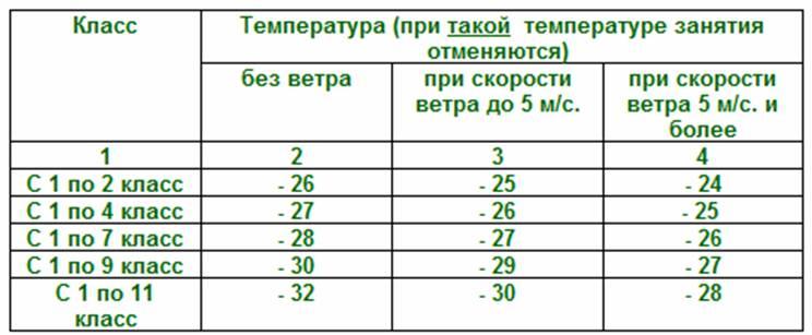 Температура тела при беременности - статьи - ya-mamakz